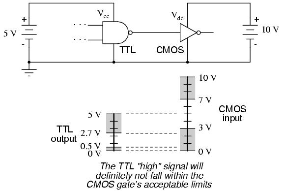 Digital electronics - Wikipedia