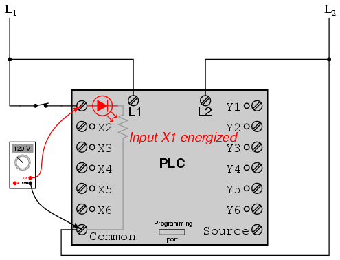 04331 plc wiring diagram ladder diagram \u2022 wiring diagrams j squared co Relay Switch Wiring Diagram at gsmx.co