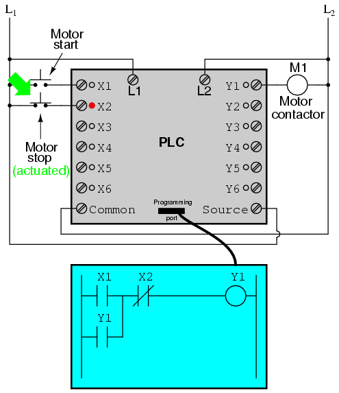Programmable logic controllers (plc) ladder logic electronics generac transfer switch diagram when the \u201cstop\u201d pushbutton is released, input x2 will de energize, returning \u201ccontact\u201d x2 to its normal, \u201cclosed\u201d state the motor, however, will not start