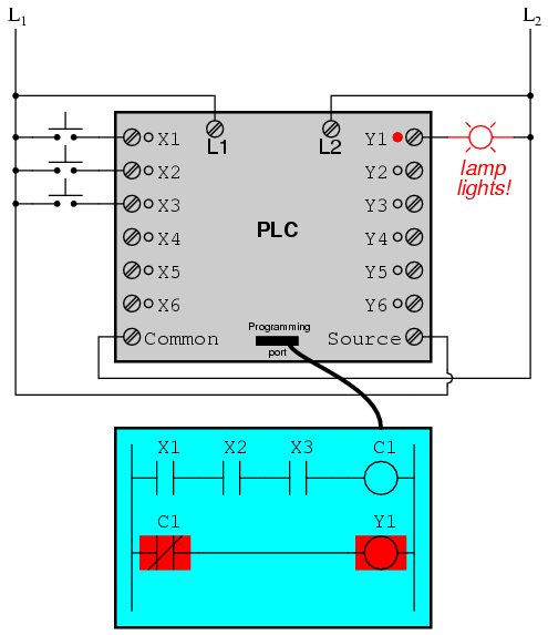 04343 programmable logic controllers (plc) ladder logic electronics plc wiring diagrams at crackthecode.co