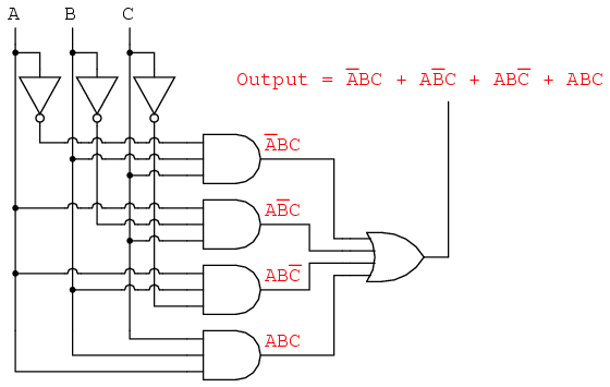 converting truth tables into boolean expressions boolean algebra rh allaboutcircuits com draw the logic diagram corresponding to the following boolean expressions without simplifying them logic circuit diagram boolean expression