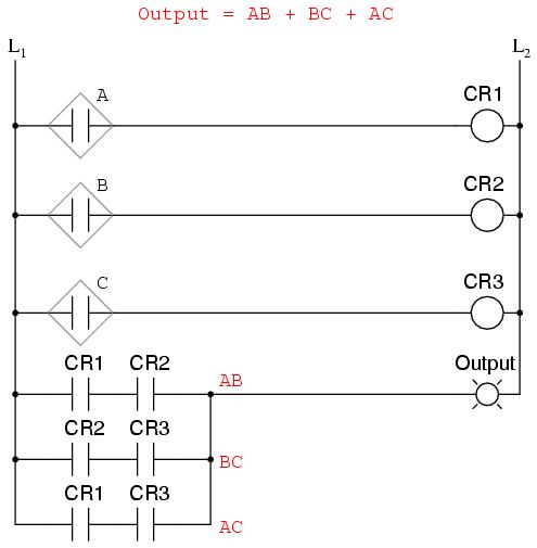 converting truth tables into boolean expressions boolean algebra rh allaboutcircuits com Logic Diagram Symbols Philosophy Logic Diagrams