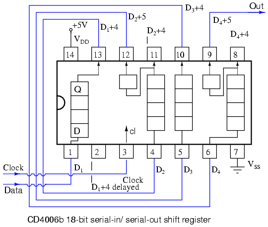 17dca8b3787792 A CD4031 64-bit serial-in  serial-out shift register is shown below. A  number of pins are not connected (nc). Both Q and Q  are available from the  64th ...