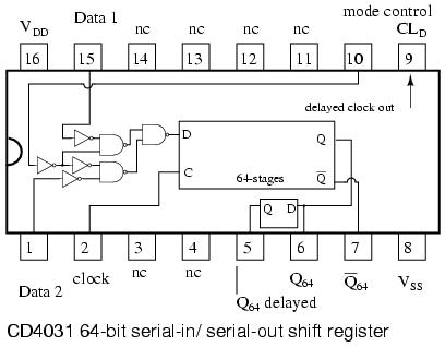 serial in serial out verilog code for multiplier