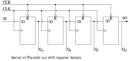 parallel input serial output shift register vhdl code for 2s