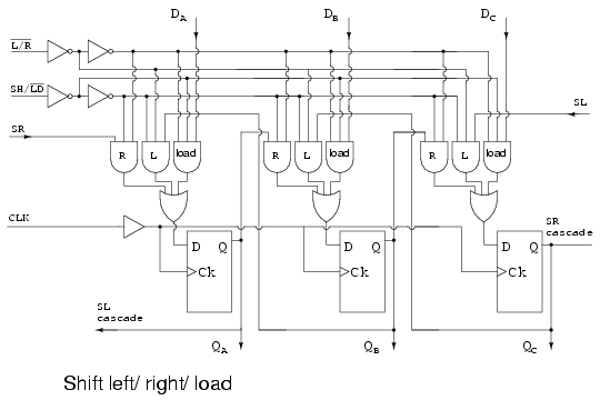 Terrific Universal Shift Registers Parallel In Parallel Out Shift Wiring Digital Resources Otenewoestevosnl
