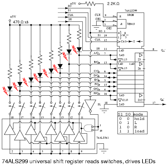 universal shift registers  parallel