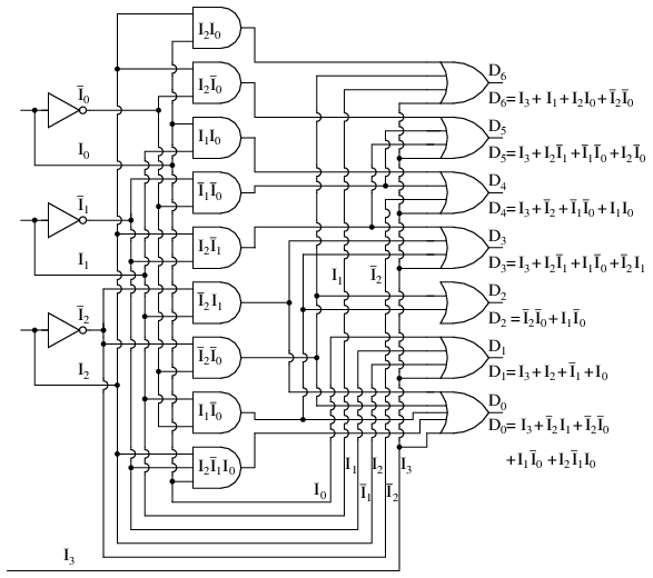 logic circuit and switching theory msi logic circuits rh logicckt blogspot com logic circuit diagram of encoder logic diagram of encoder and decoder