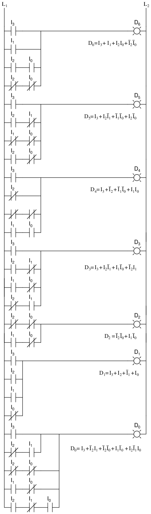 Encoder Combinational Logic Functions Electronics Textbook K Map Diagram The Resulting Ladder