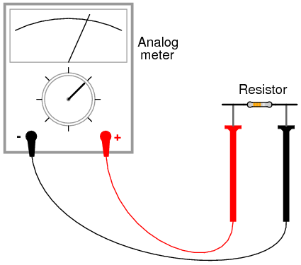 how to read your analog electric meter