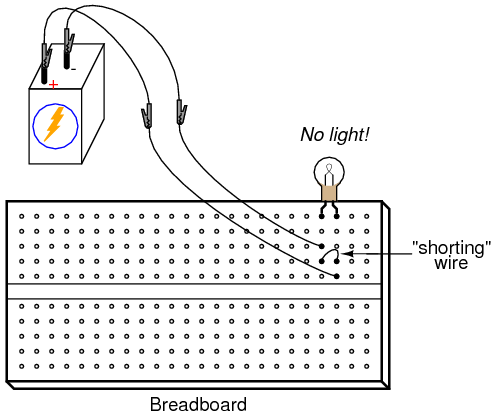 a very simple circuit basic concepts and test equipment  : short circuit diagram - findchart.co