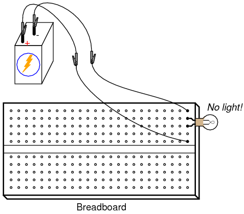 "a very simple circuit basic concepts and test equipment here there is no ""shorting"" wire present on the breadboard yet there is a short circuit and the lamp refuses to light based on your understanding of"