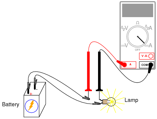 ammeter usage basic concepts and test equipment electronics illustration