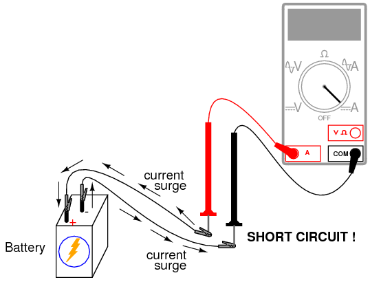 Concept Of Voltmeter : Ammeter usage basic concepts and test equipment