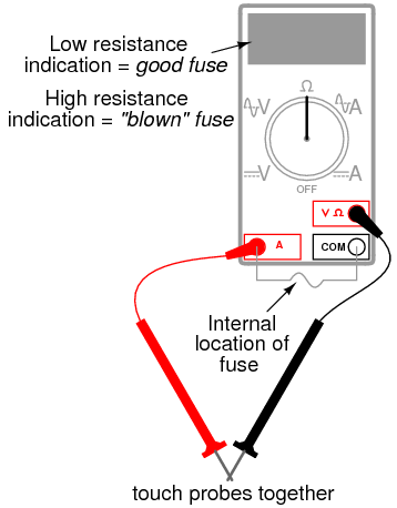 how to use an ammeter to measure current basic concepts and test rh allaboutcircuits com