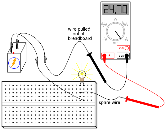 how to use an ammeter to measure current basic concepts and testagain, measure current through different wires in this circuit, following the same connection procedure outlined above what do you notice about these