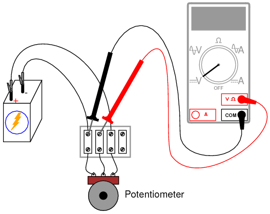 potentiometer as a voltage divider dc circuits electronics textbook rh allaboutcircuits com Potentiometer Circuit Potentiometer Diagram