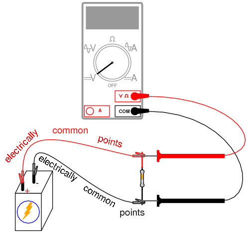 Power Dissipation | Basic Concepts and Test Equipment | Electronics ...