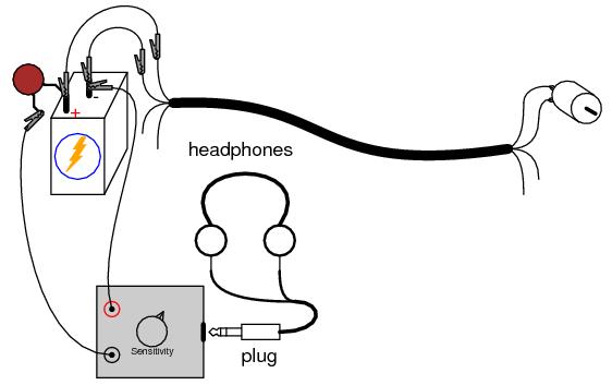 signal coupling