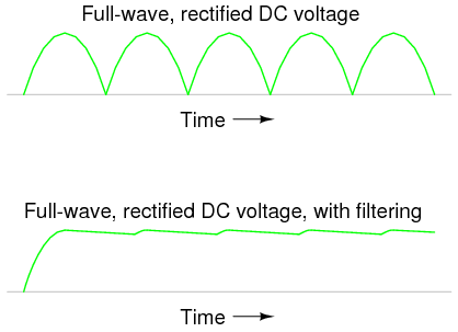 Rectifierfilter circuit discrete semiconductor circuits rectifierfilter circuit discrete semiconductor circuits electronics textbook ccuart Images