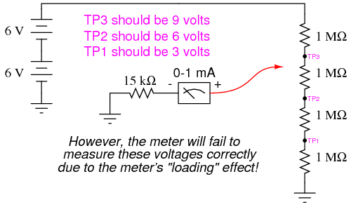 High-impedance Voltmeter | Analog Integrated Circuits