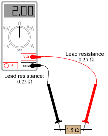 4-wire Resistance Measurement | DC Circuits | Electronics Textbook