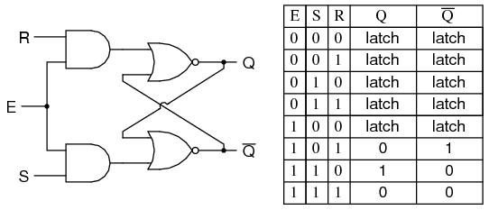 cmos gate circuitry