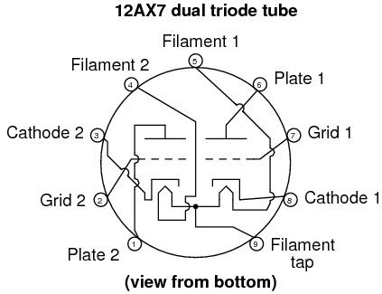Vacuum Tube Audio  lifier on basic electric circuit diagram