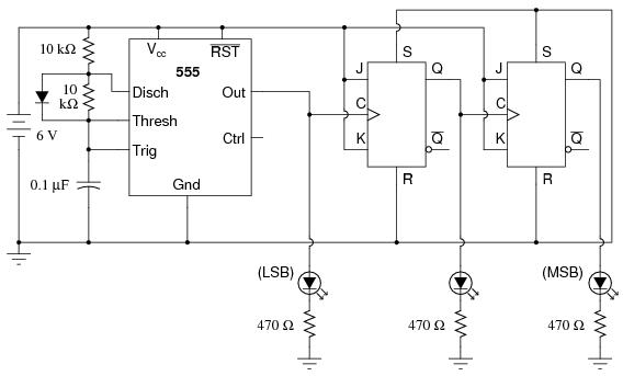 3 bit binary counter digital integrated circuits electronics rh allaboutcircuits com Binary Clock Circuit Binary Clock Circuit