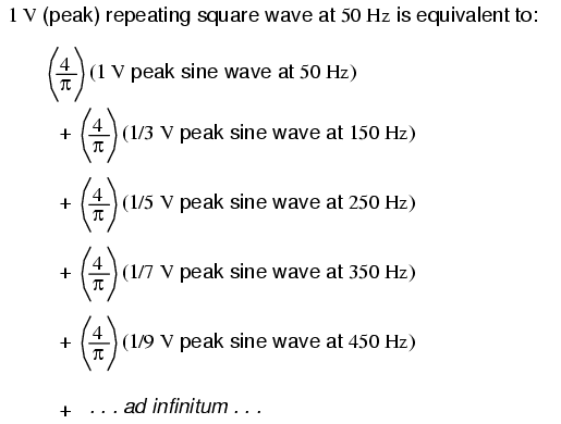 Square Wave Signals Mixed Frequency Ac Signals