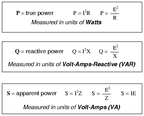 Ac Circuit Equations Useful Equations And Conversion