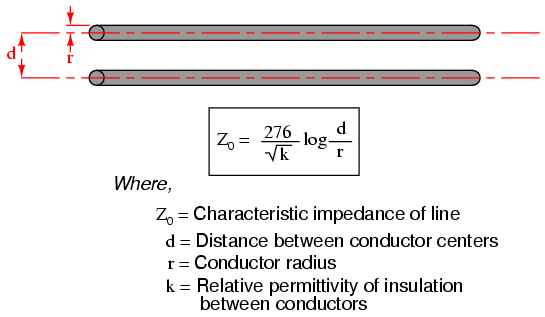 Calculate impedance of wire wire center characteristic impedance transmission lines electronics textbook rh allaboutcircuits com calculating impedance of a wire wire gauge chart greentooth Images