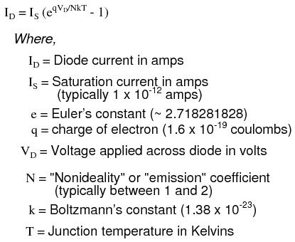 Current Mirrors Bipolar Junction Transistors