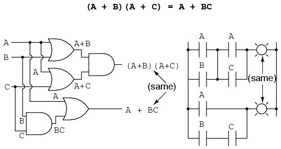 Boolean Rules for Simplification | Boolean Algebra