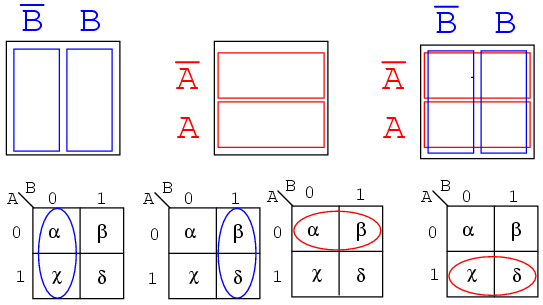Karnaugh Maps Truth Tables And Boolean Expressions