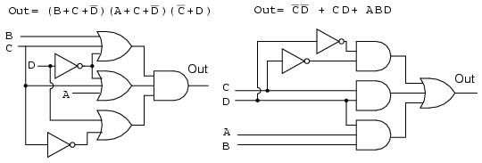 Image result for logic network diagram