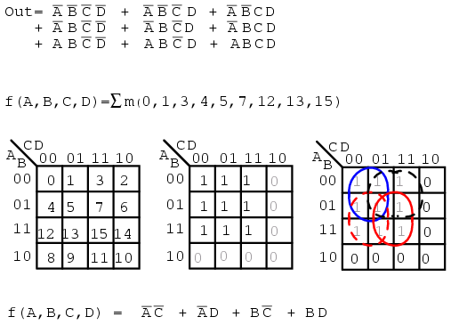 """Sum and Product Notation 