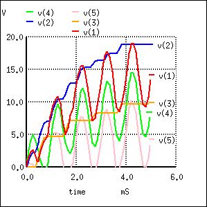 voltage multipliers doublers triplers quadruplers and more rh allaboutcircuits com DC Voltage Schematic Double R DC Voltage Multiplier