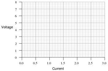 Worksheets Ohms Law Worksheet ohms law worksheet basic electricity worksheets plot these figures on the following graph