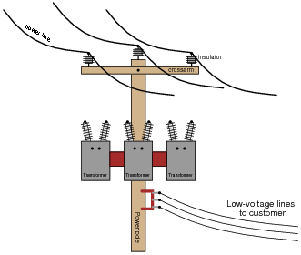Delta And Wye 3 Phase Circuits Ac Electric Circuits