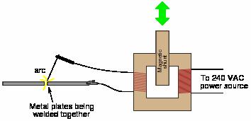 arc welding transformer diagram wiring diagram img AC to AC Transformer