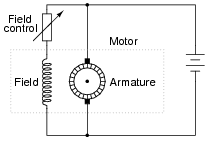 Dc motor control circuits dc electric circuits worksheets what effect will this change in field excitation do to the operating speed of the motor sciox Images