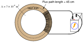 Magnetic units of measurement dc electric circuits worksheets calculate the amount of current necessary in the wire coil to establish this amount of flux if the coil has 250 turns and the torus has an average flux keyboard keysfo Choice Image
