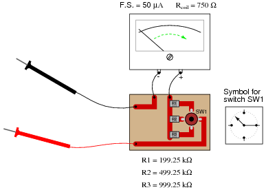 resistivity of a wire coursework