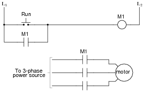 "ac motor control circuits ac electric circuits worksheets also explain the operation of this motor control circuit what happens when someone actuates the ""run"" switch what happens when they let go of the ""run"""