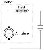 Dc motor control circuits dc electric circuits worksheets cheapraybanclubmaster Image collections