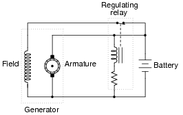 dc generator theory dc electric circuits worksheets rh allaboutcircuits com AC Power Generator AC Generator Animation