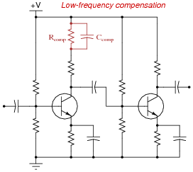 with capacitively-coupled