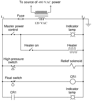 Pleasant Relay Logic Wiring Pdf Standard Electrical Wiring Diagram Wiring Cloud Usnesfoxcilixyz