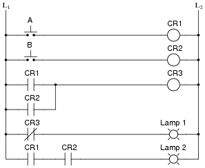 electromechanical relay logic digital circuits worksheets rh allaboutcircuits com Logic Diagram Symbols simple relay logic diagram